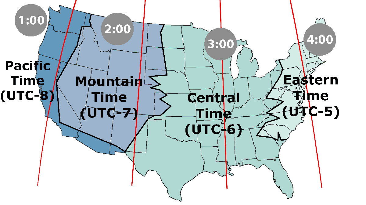 Time zones in United states - pacific, mountain, central, eastern